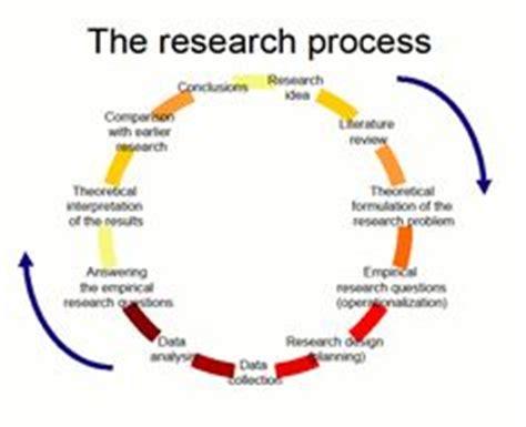 Sigmund Freuds Theories Simply Psychology